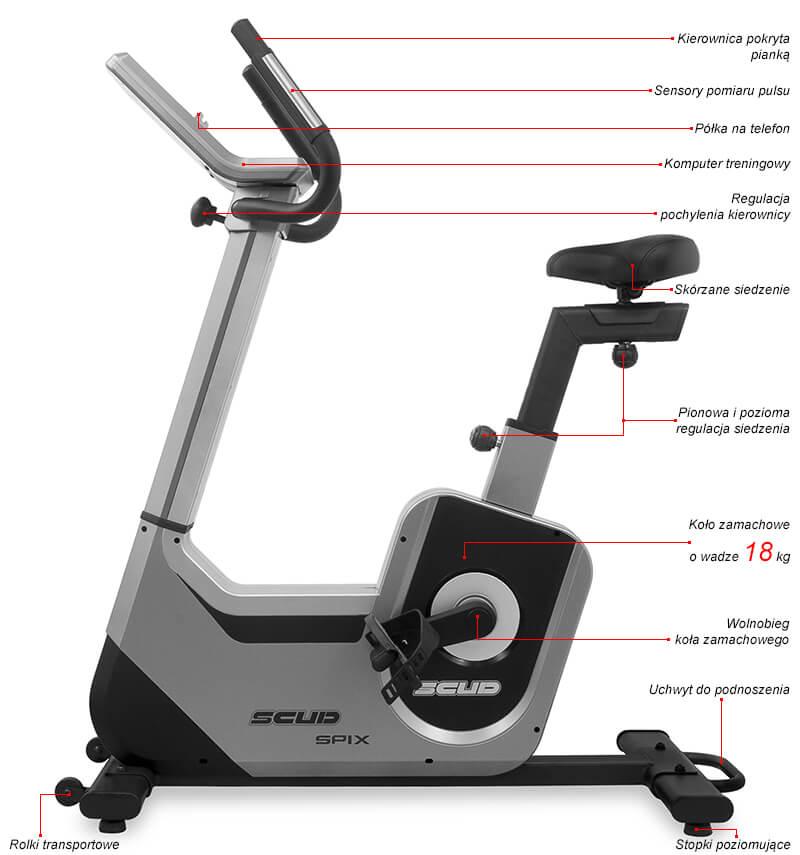 Rower SCUD U9 Spix